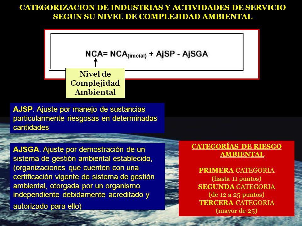 Nivel de Complejidad Ambiental AJSP.