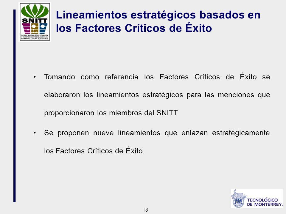 18 Lineamientos estratégicos basados en los Factores Críticos de Éxito Tomando como referencia los Factores Críticos de Éxito se elaboraron los lineamientos estratégicos para las menciones que proporcionaron los miembros del SNITT.