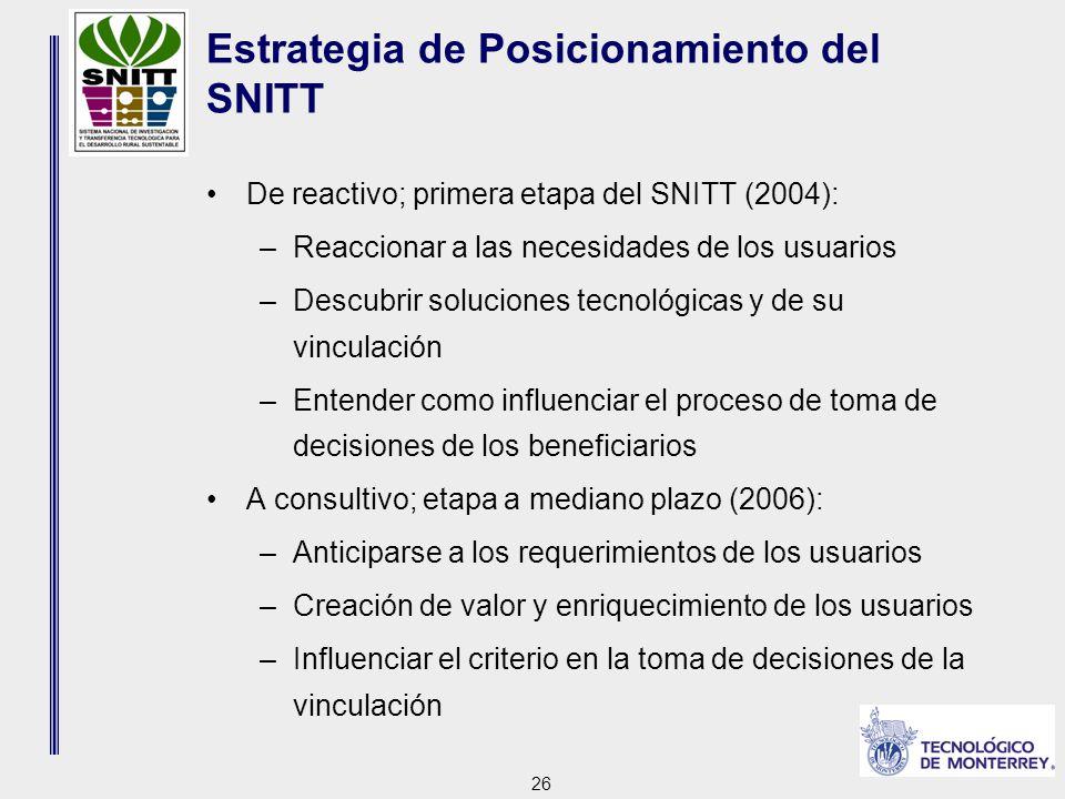 26 Estrategia de Posicionamiento del SNITT De reactivo; primera etapa del SNITT (2004): –Reaccionar a las necesidades de los usuarios –Descubrir soluciones tecnológicas y de su vinculación –Entender como influenciar el proceso de toma de decisiones de los beneficiarios A consultivo; etapa a mediano plazo (2006): –Anticiparse a los requerimientos de los usuarios –Creación de valor y enriquecimiento de los usuarios –Influenciar el criterio en la toma de decisiones de la vinculación