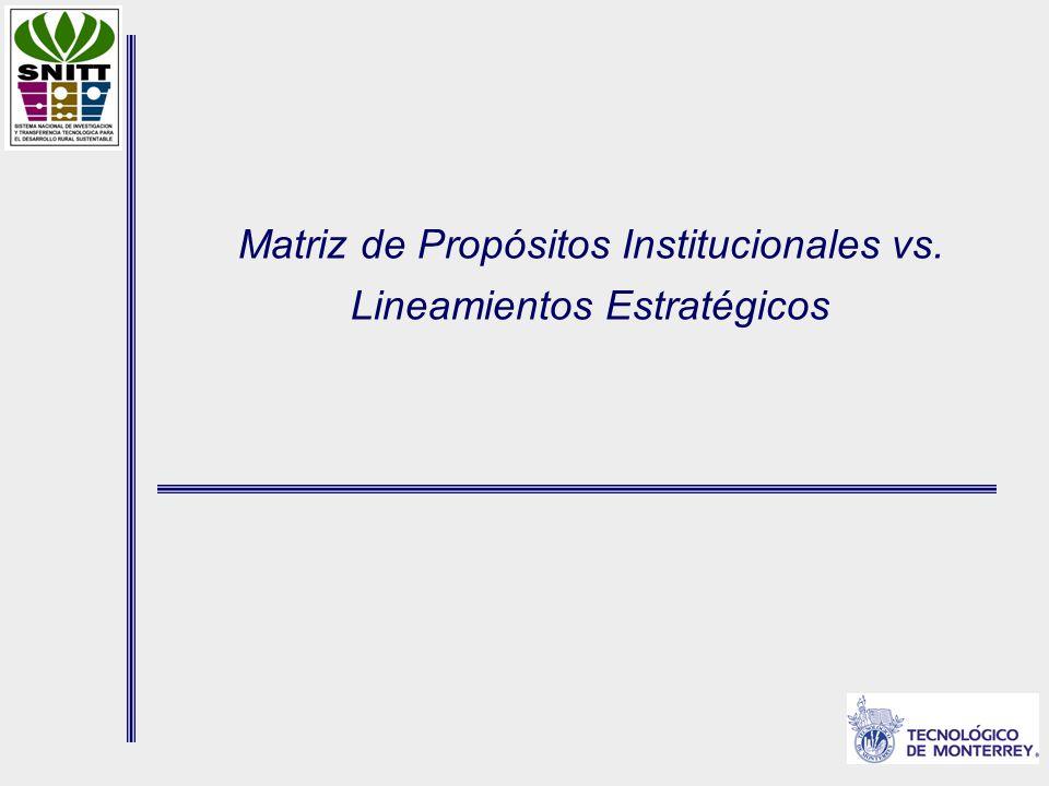 Matriz de Propósitos Institucionales vs. Lineamientos Estratégicos