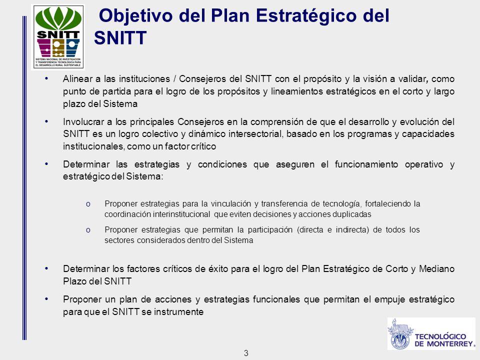 3 Objetivo del Plan Estratégico del SNITT Alinear a las instituciones / Consejeros del SNITT con el propósito y la visión a validar, como punto de partida para el logro de los propósitos y lineamientos estratégicos en el corto y largo plazo del Sistema Involucrar a los principales Consejeros en la comprensión de que el desarrollo y evolución del SNITT es un logro colectivo y dinámico intersectorial, basado en los programas y capacidades institucionales, como un factor crítico Determinar las estrategias y condiciones que aseguren el funcionamiento operativo y estratégico del Sistema: oProponer estrategias para la vinculación y transferencia de tecnología, fortaleciendo la coordinación interinstitucional que eviten decisiones y acciones duplicadas oProponer estrategias que permitan la participación (directa e indirecta) de todos los sectores considerados dentro del Sistema Determinar los factores críticos de éxito para el logro del Plan Estratégico de Corto y Mediano Plazo del SNITT Proponer un plan de acciones y estrategias funcionales que permitan el empuje estratégico para que el SNITT se instrumente
