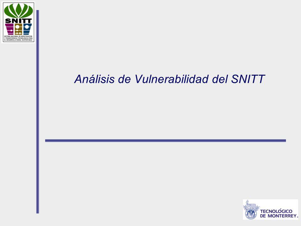 Análisis de Vulnerabilidad del SNITT
