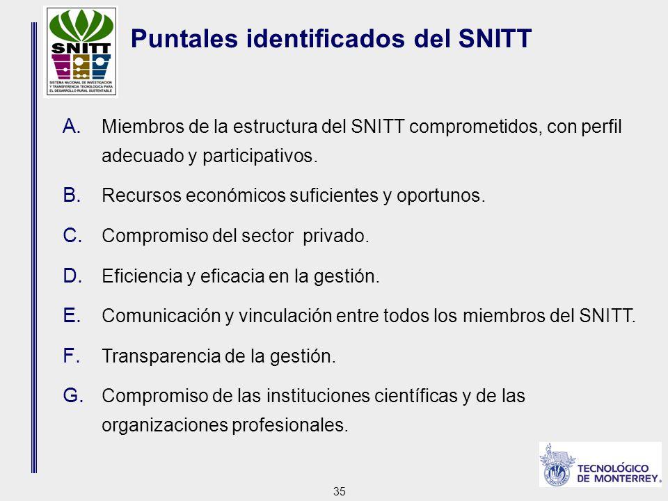 35 Puntales identificados del SNITT A.