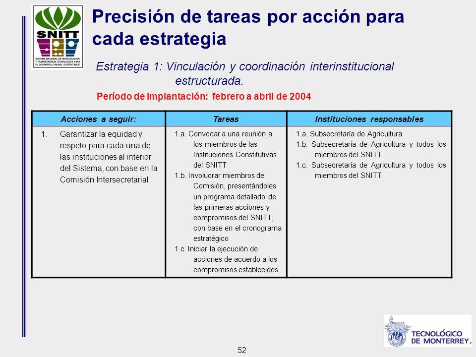 52 Acciones a seguir:TareasInstituciones responsables 1.Garantizar la equidad y respeto para cada una de las instituciones al interior del Sistema, con base en la Comisión Intersecretarial.