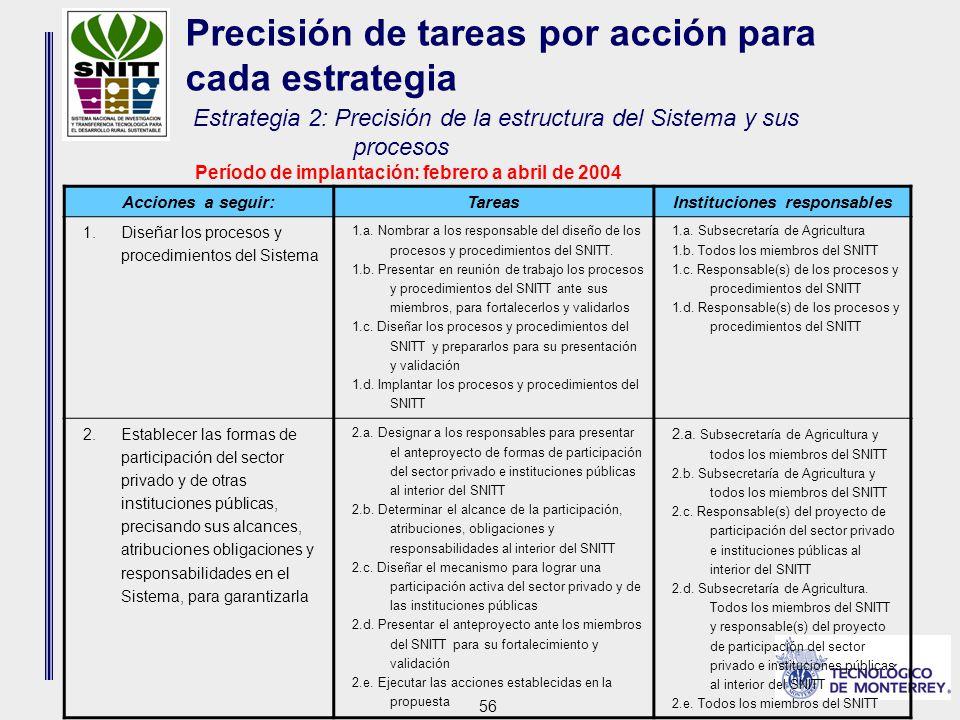 56 Acciones a seguir:TareasInstituciones responsables 1.Diseñar los procesos y procedimientos del Sistema 1.a.