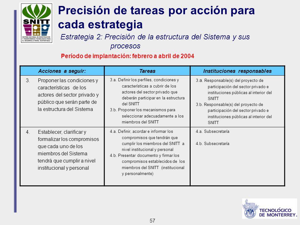 57 Acciones a seguir:TareasInstituciones responsables 3.Proponer las condiciones y características de los actores del sector privado y público que serán parte de la estructura del Sistema 3.a.