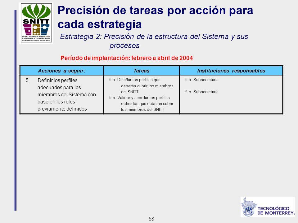 58 Acciones a seguir:TareasInstituciones responsables 5.Definir los perfiles adecuados para los miembros del Sistema con base en los roles previamente definidos 5.a.