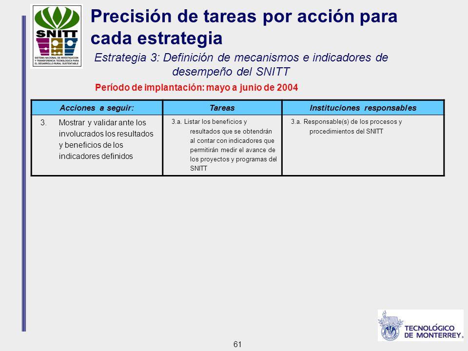 61 Acciones a seguir:TareasInstituciones responsables 3.Mostrar y validar ante los involucrados los resultados y beneficios de los indicadores definidos 3.a.