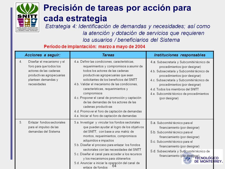64 Acciones a seguir:TareasInstituciones responsables 4.Diseñar el mecanismo y el foro para que todos los actores de las cadenas productivas agropecuarias planteen demandas y necesidades 4.a.