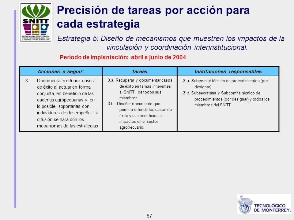 67 Acciones a seguir:TareasInstituciones responsables 3.Documentar y difundir casos de éxito al actuar en forma conjunta, en beneficio de las cadenas agropecuarias y, en lo posible, soportarlas con indicadores de desempeño.