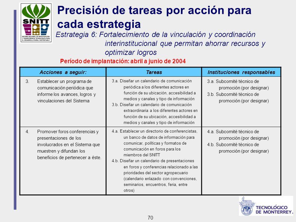 70 Acciones a seguir:TareasInstituciones responsables 3.Establecer un programa de comunicación periódica que informe los avances, logros y vinculaciones del Sistema 3.a.