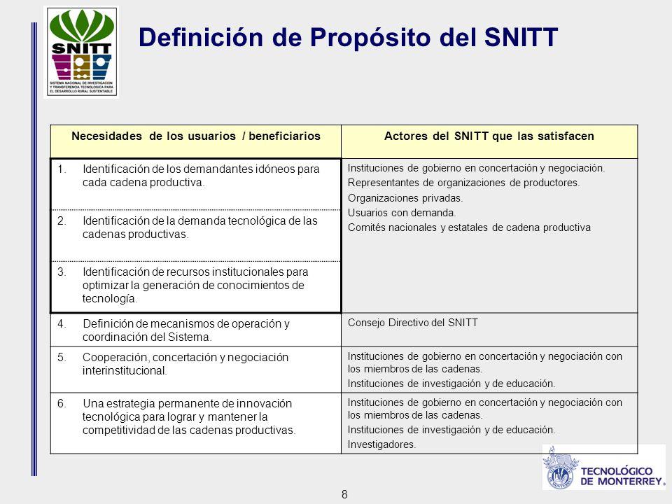 8 Necesidades de los usuarios / beneficiariosActores del SNITT que las satisfacen 1.Identificación de los demandantes idóneos para cada cadena productiva.