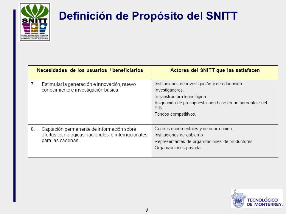 9 Necesidades de los usuarios / beneficiariosActores del SNITT que las satisfacen 7.Estimular la generación e innovación, nuevo conocimiento e investigación básica.