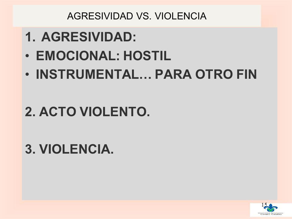 AGRESIVIDAD VS. VIOLENCIA 1.AGRESIVIDAD: EMOCIONAL: HOSTIL INSTRUMENTAL… PARA OTRO FIN 2.