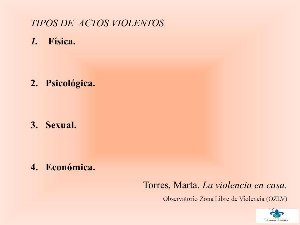 TIPOS DE ACTOS VIOLENTOS 1. Física. 2.Psicológica.