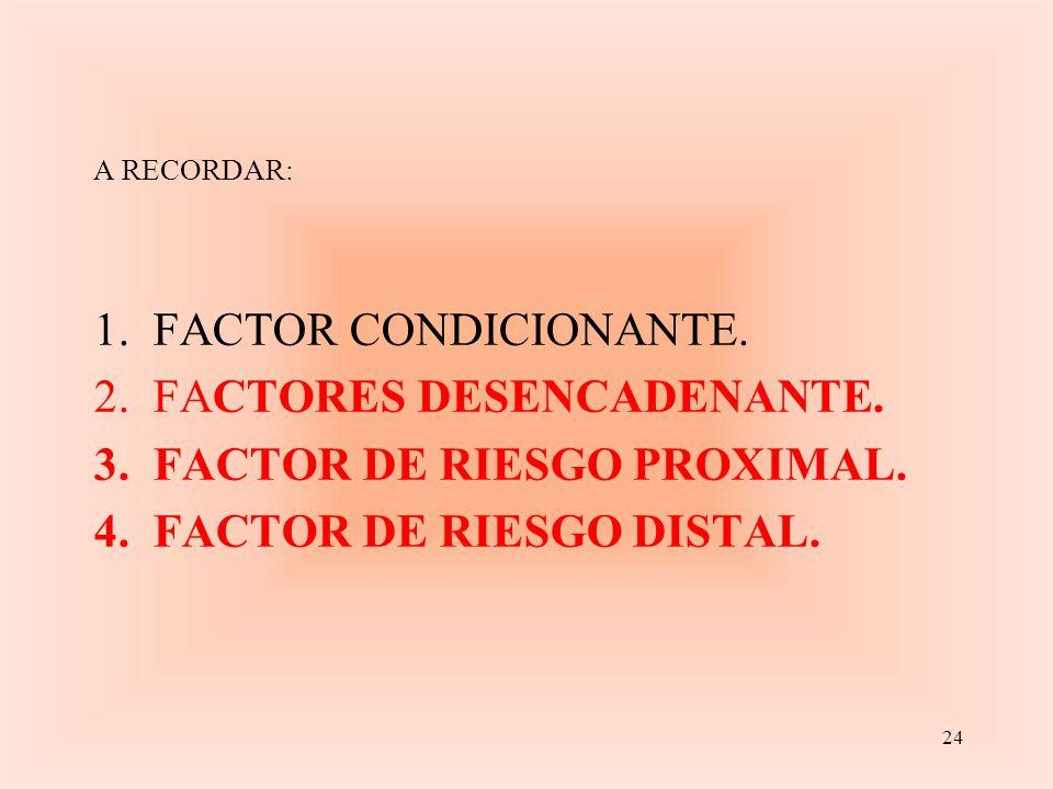 A RECORDAR: 1.FACTOR CONDICIONANTE. 2.FACTORES DESENCADENANTE.