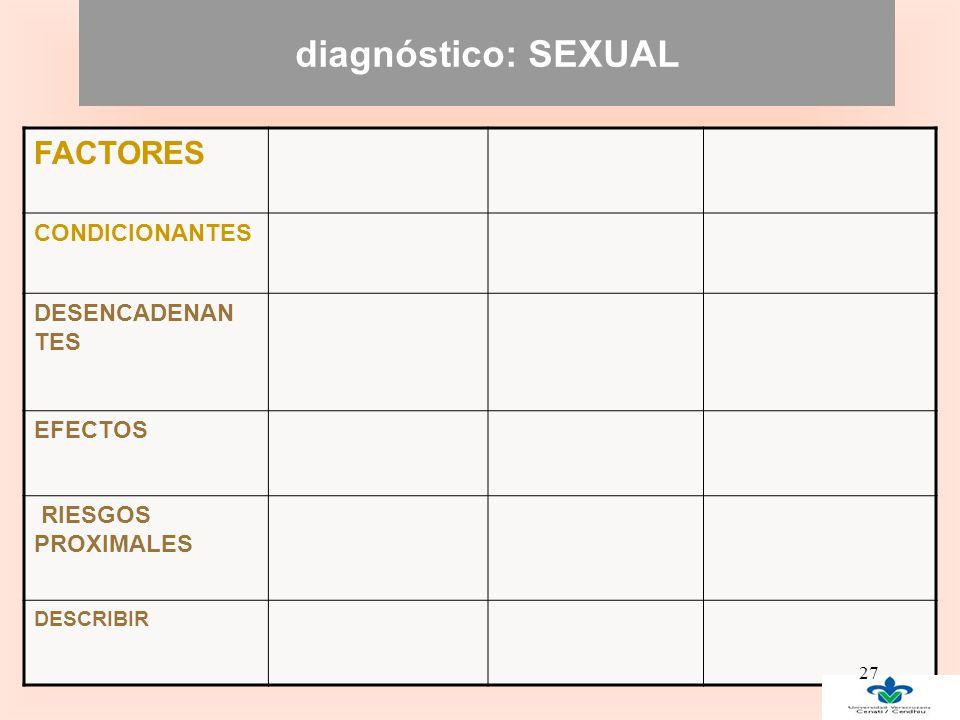 diagnóstico: SEXUAL FACTORES CONDICIONANTES DESENCADENAN TES EFECTOS RIESGOS PROXIMALES DESCRIBIR 27