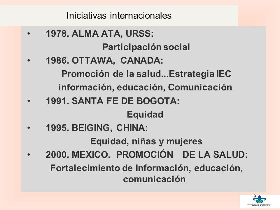 Iniciativas internacionales 1978. ALMA ATA, URSS: Participación social 1986.