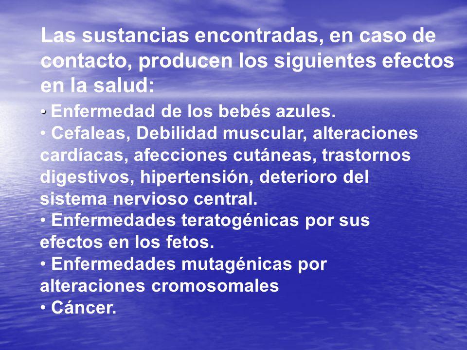 Las sustancias encontradas, en caso de contacto, producen los siguientes efectos en la salud: Enfermedad de los bebés azules.