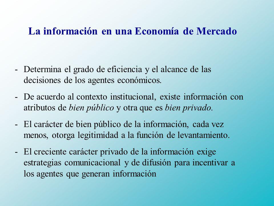 La información en una Economía de Mercado -Determina el grado de eficiencia y el alcance de las decisiones de los agentes económicos.