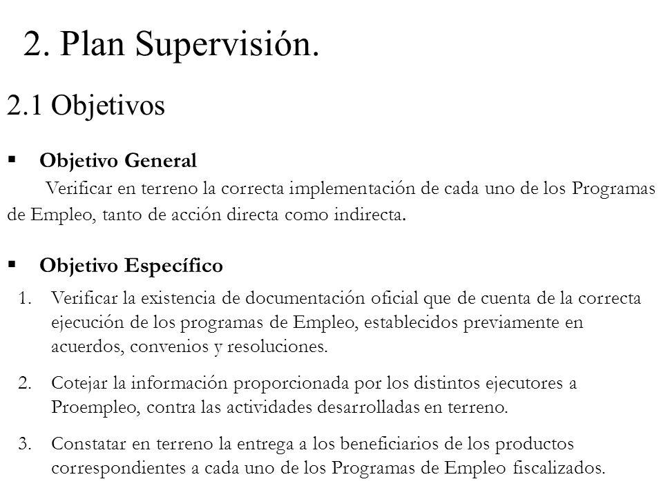 2. Plan Supervisión.