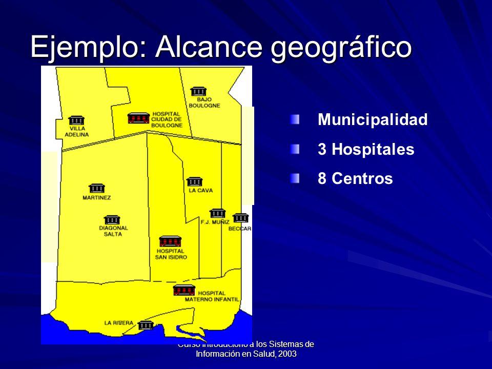 Curso Introductorio a los Sistemas de Información en Salud, 2003 Ejemplo: Alcance geográfico Municipalidad 3 Hospitales 8 Centros