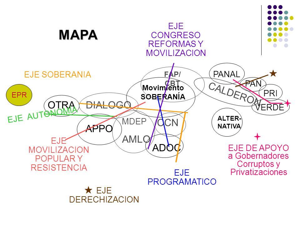 OTRADIALOGO APPO FAP/ CBT Movimiento SOBERANÍA PANAL PAN CALDERON PRI VERDE ALTER- NATIVA CCN MDEP AMLO ADOC EJE SOBERANIA EJE PROGRAMATICO EJE MOVILIZACION POPULAR Y RESISTENCIA EJE AUTONOMÍA EJE CONGRESO REFORMAS Y MOVILIZACION EJE DERECHIZACION EJE DE APOYO a Gobernadores Corruptos y Privatizaciones MAPA EPR