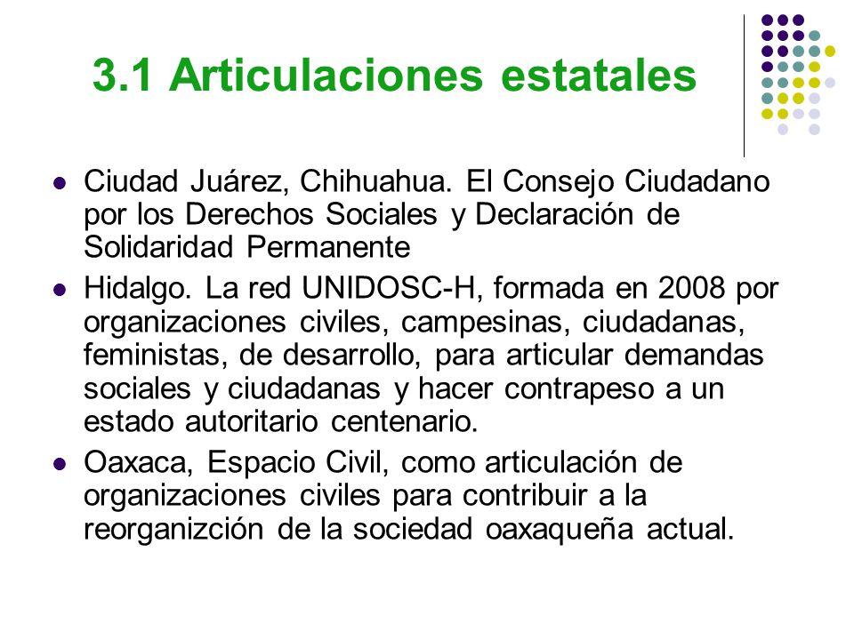 3.1 Articulaciones estatales Ciudad Juárez, Chihuahua.