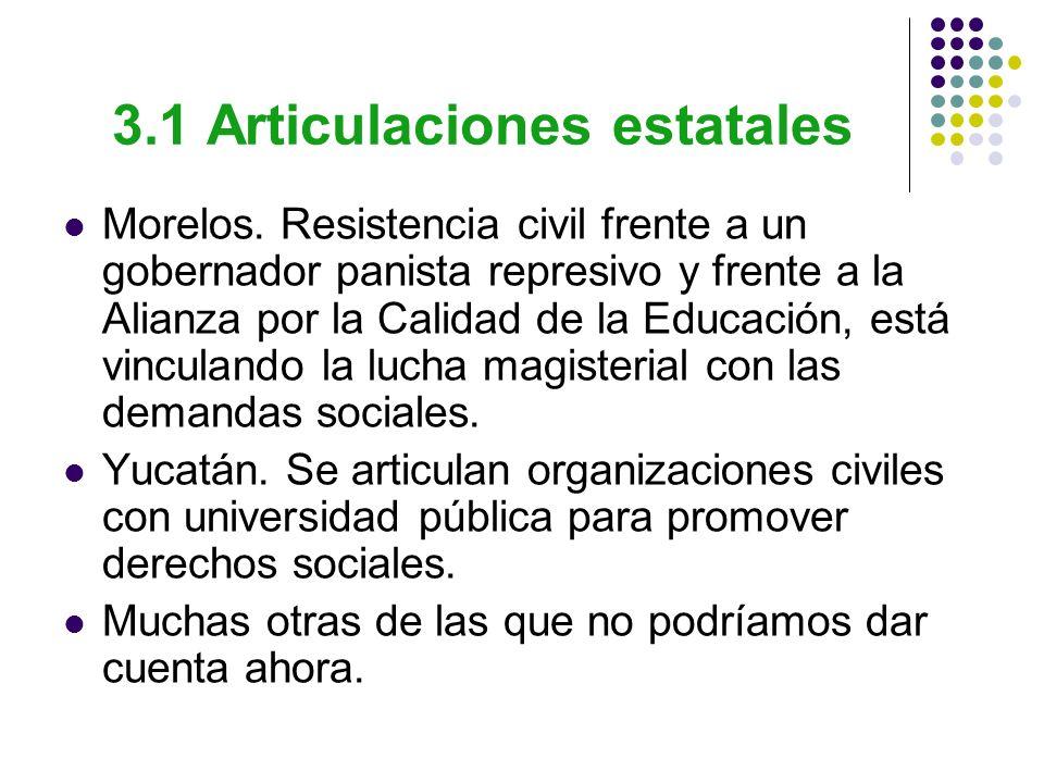3.1 Articulaciones estatales Morelos.