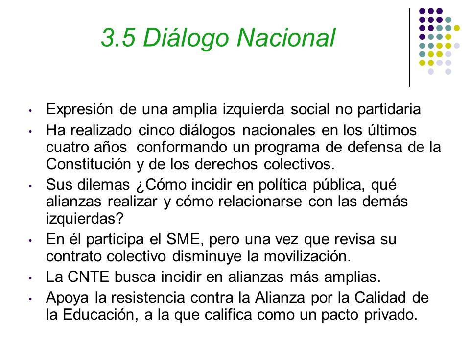 3.5 Diálogo Nacional Expresión de una amplia izquierda social no partidaria Ha realizado cinco diálogos nacionales en los últimos cuatro años conformando un programa de defensa de la Constitución y de los derechos colectivos.