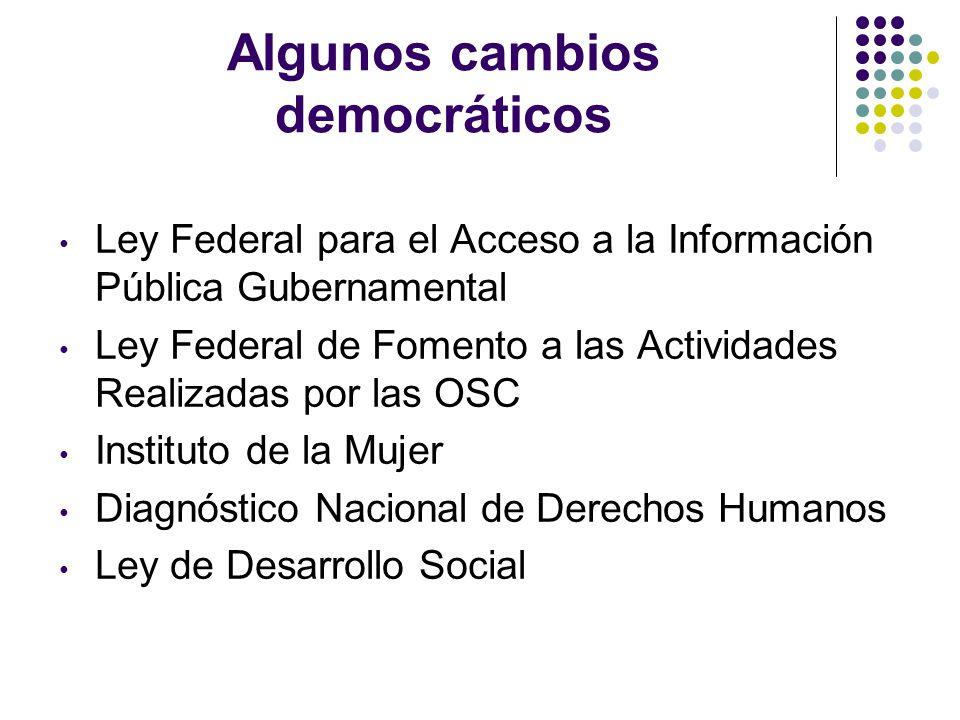 Algunos cambios democráticos Ley Federal para el Acceso a la Información Pública Gubernamental Ley Federal de Fomento a las Actividades Realizadas por las OSC Instituto de la Mujer Diagnóstico Nacional de Derechos Humanos Ley de Desarrollo Social