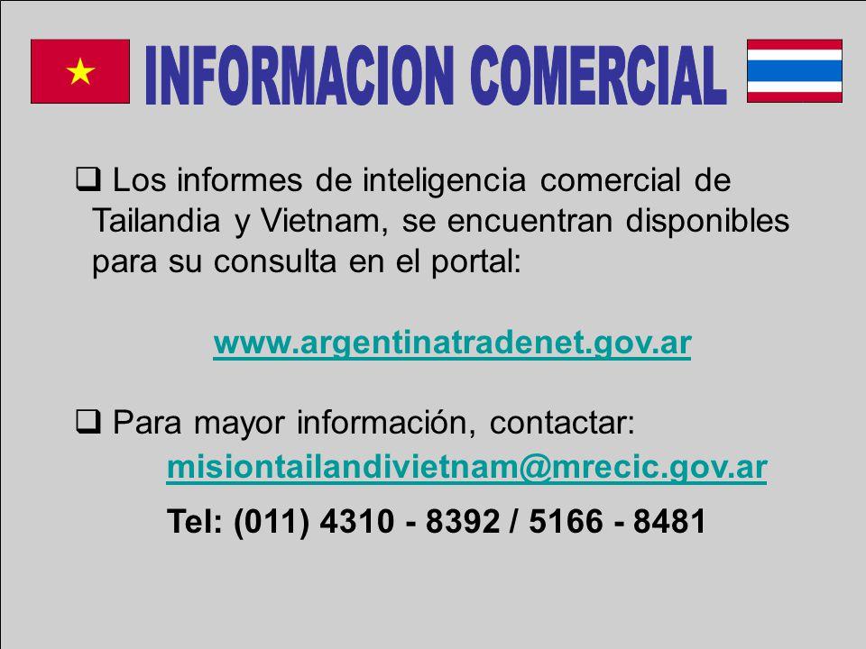  Los informes de inteligencia comercial de Tailandia y Vietnam, se encuentran disponibles para su consulta en el portal: www.argentinatradenet.gov.ar  Para mayor información, contactar: misiontailandivietnam@mrecic.gov.ar Tel: (011) 4310 - 8392 / 5166 - 8481