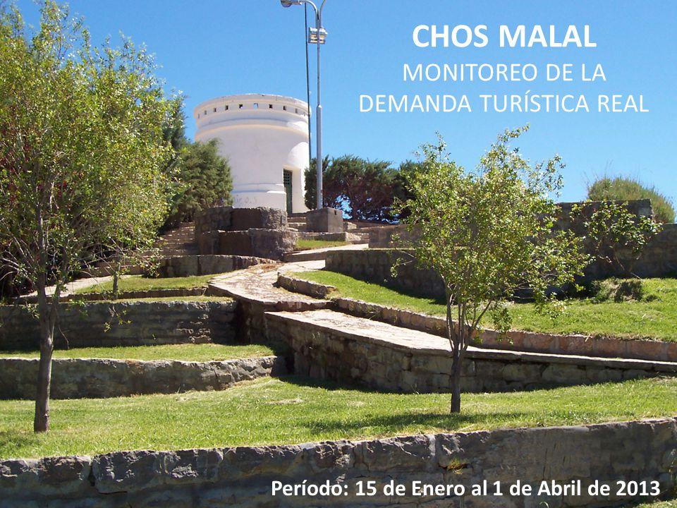 CHOS MALAL MONITOREO DE LA DEMANDA TURÍSTICA REAL Período: 15 de Enero al 1 de Abril de 2013