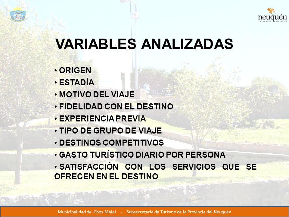 VARIABLES ANALIZADAS ORIGEN ESTADÍA MOTIVO DEL VIAJE FIDELIDAD CON EL DESTINO EXPERIENCIA PREVIA TIPO DE GRUPO DE VIAJE DESTINOS COMPETITIVOS GASTO TURÍSTICO DIARIO POR PERSONA SATISFACCIÓN CON LOS SERVICIOS QUE SE OFRECEN EN EL DESTINO Municipalidad de Chos Malal - Subsecretaria de Turismo de la Provincia del Neuquén