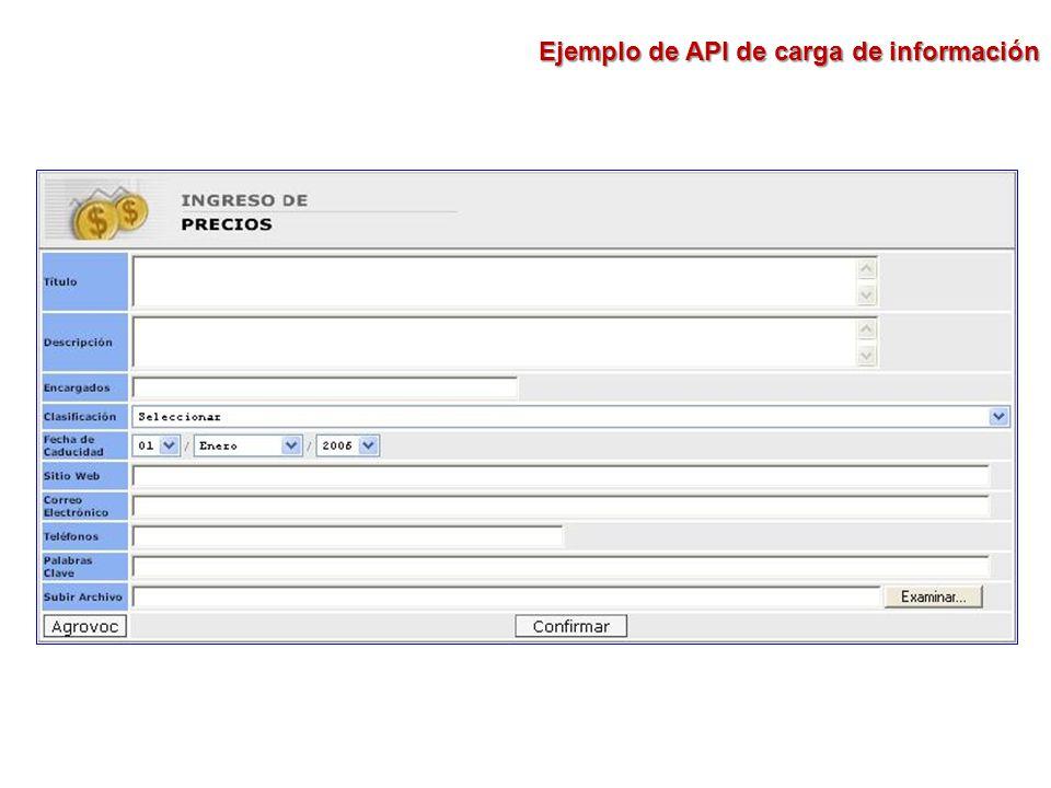 Ejemplo de API de carga de información