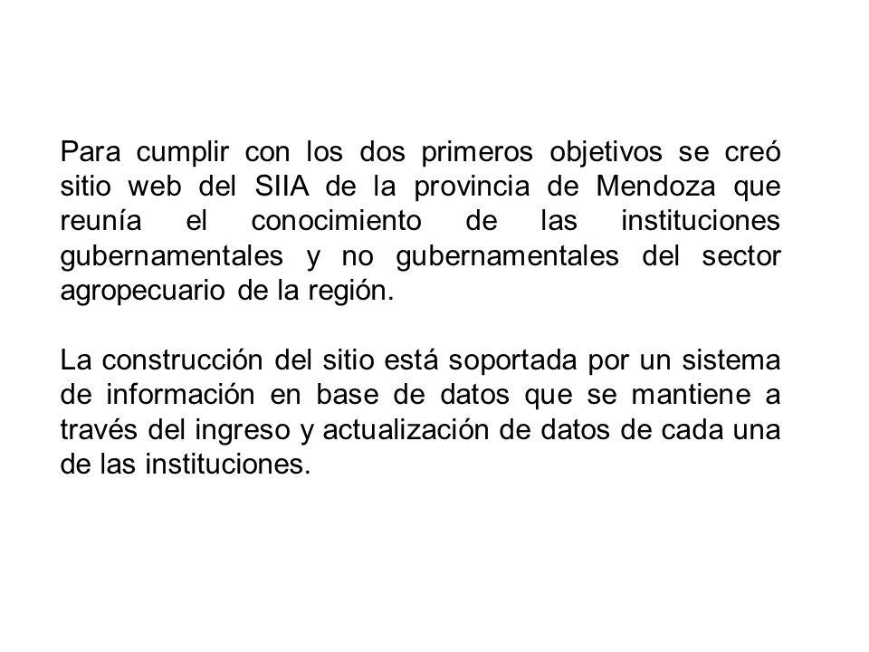 Para cumplir con los dos primeros objetivos se creó sitio web del SIIA de la provincia de Mendoza que reunía el conocimiento de las instituciones gubernamentales y no gubernamentales del sector agropecuario de la región.