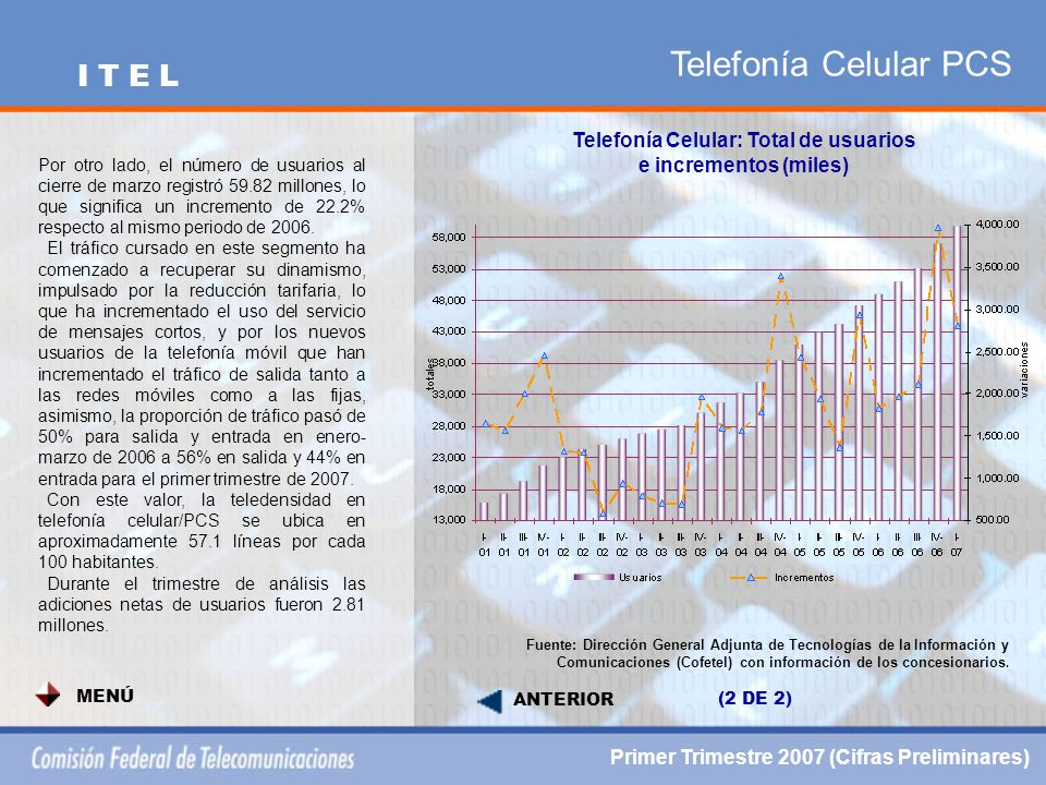 Telefonía Celular PCS Telefonía Celular: Total de usuarios e incrementos (miles) Fuente: Dirección General Adjunta de Tecnologías de la Información y Comunicaciones (Cofetel) con información de los concesionarios.