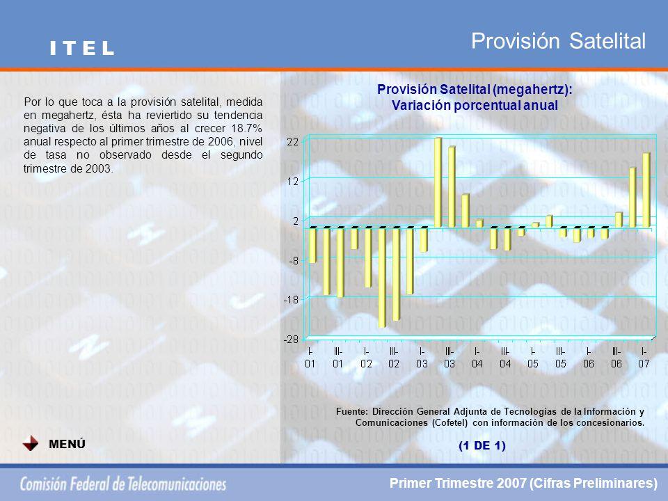 Provisión Satelital Provisión Satelital (megahertz): Variación porcentual anual Fuente: Dirección General Adjunta de Tecnologías de la Información y Comunicaciones (Cofetel) con información de los concesionarios.