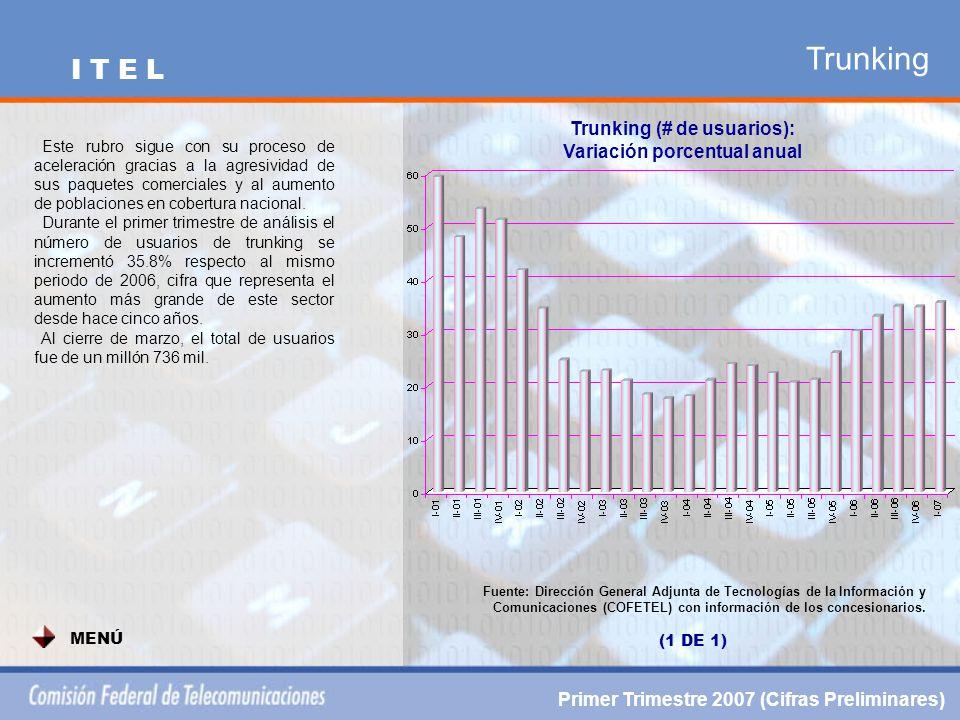 Trunking Trunking (# de usuarios): Variación porcentual anual Fuente: Dirección General Adjunta de Tecnologías de la Información y Comunicaciones (COFETEL) con información de los concesionarios.