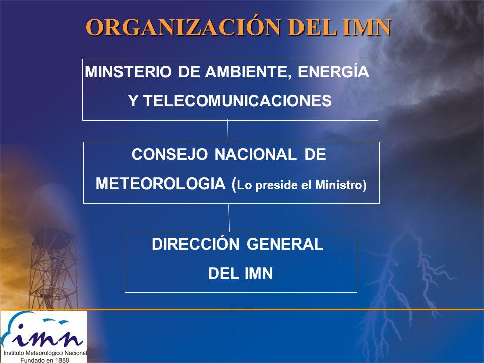 MINSTERIO DE AMBIENTE, ENERGÍA Y TELECOMUNICACIONES CONSEJO NACIONAL DE METEOROLOGIA ( Lo preside el Ministro) DIRECCIÓN GENERAL DEL IMN ORGANIZACIÓN DEL IMN