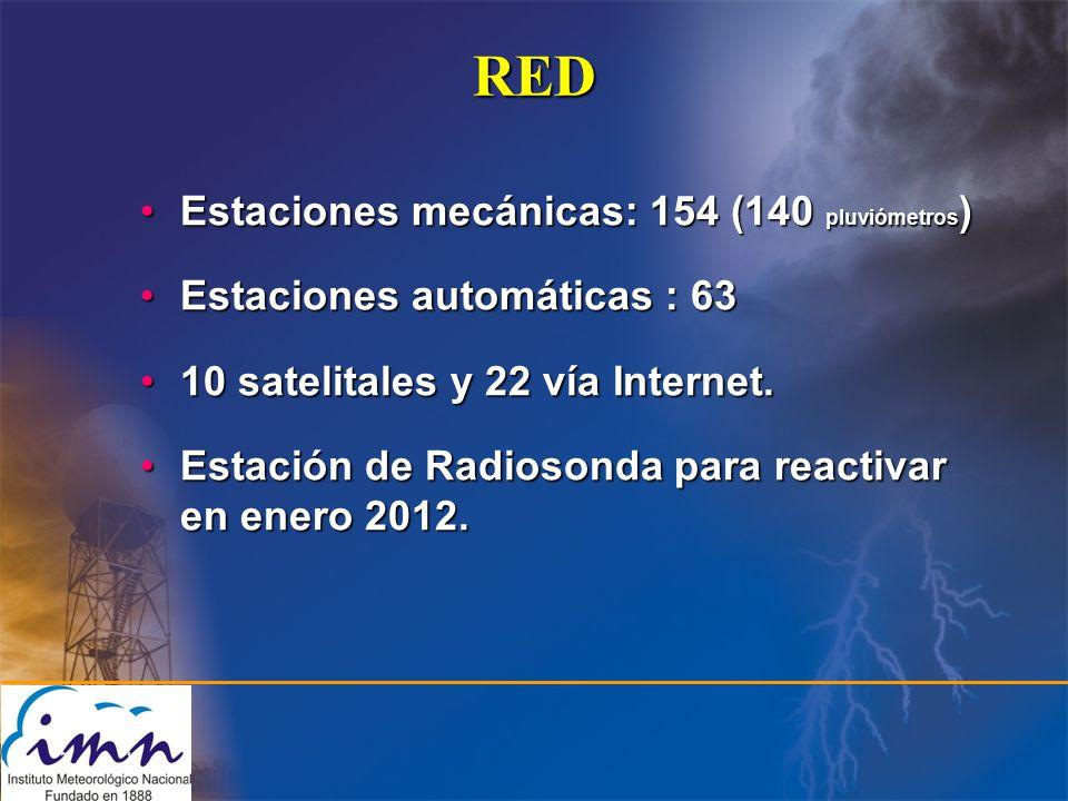 RED Estaciones mecánicas: 154 (140 pluviómetros )Estaciones mecánicas: 154 (140 pluviómetros ) Estaciones automáticas : 63Estaciones automáticas : 63 10 satelitales y 22 vía Internet.10 satelitales y 22 vía Internet.