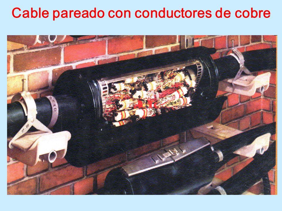 Red telefónica Red cableada en pares de cobre. Red de cobre con ISDN.