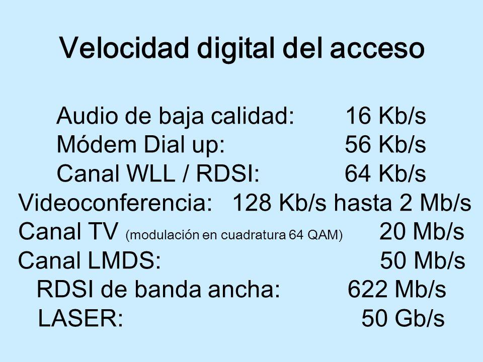 Ancho de Banda 20 20 000 Hz Oído 300 3400 Hz Línea telefónica Celular 25 MHz total (Bandas de 850 MHz) PCS 10 ó 30 MHz total por banda (Bandas de 1900 MHz) Canal de TV 6 MHz x 50 canales = 300 MHz