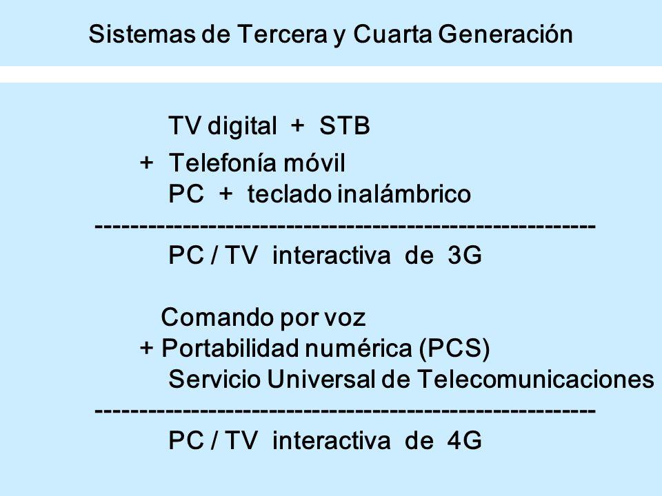 Velocidad digital del acceso Audio de baja calidad: 16 Kb/s Módem Dial up: 56 Kb/s Canal WLL / RDSI: 64 Kb/s Videoconferencia: 128 Kb/s hasta 2 Mb/s Canal TV (modulación en cuadratura 64 QAM) 20 Mb/s Canal LMDS: 50 Mb/s RDSI de banda ancha: 622 Mb/s LASER: 50 Gb/s