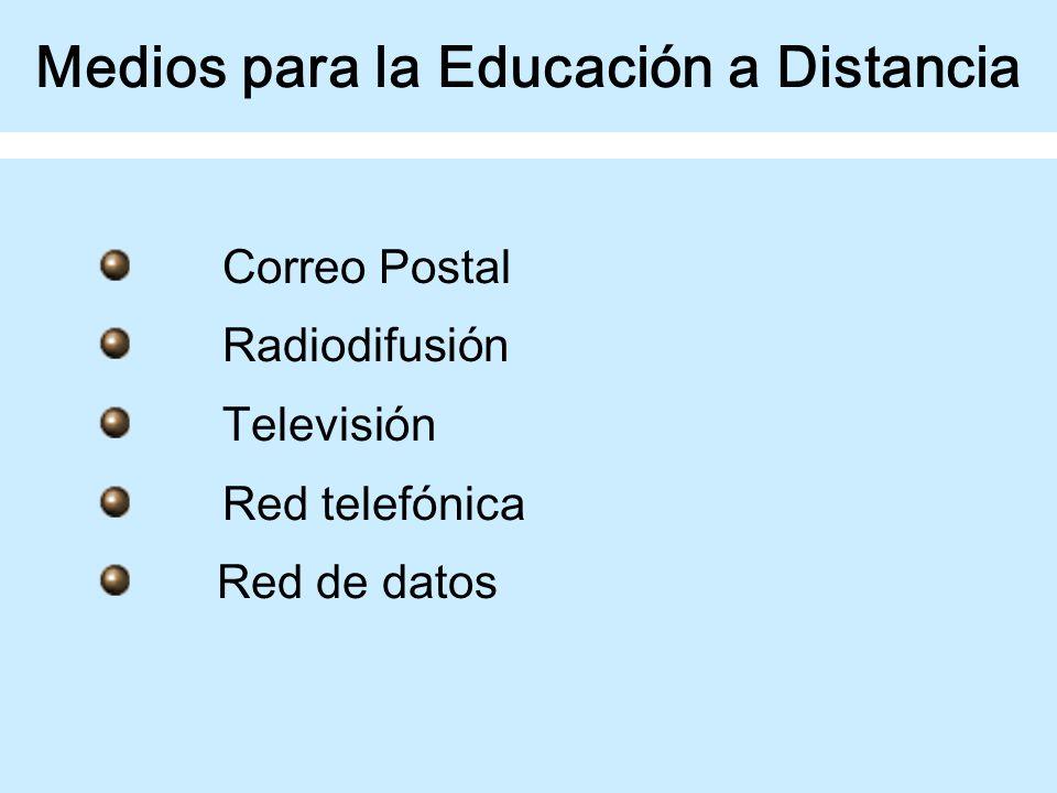 Objetivos de esta presentación Enumerar y diferenciar las distintas redes de acceso de telecomunicaciones.