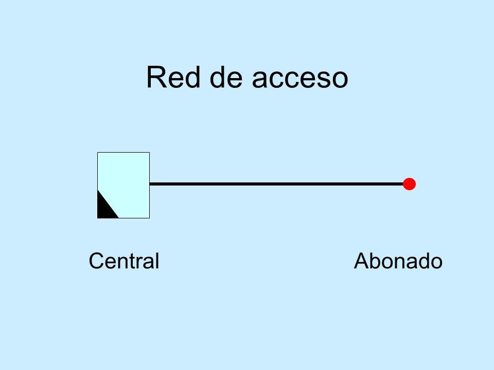 Electrónica Informática Telecomunicaciones ---------------------------------------- Telemática EaD ---------------------------------------- Teledidaxia