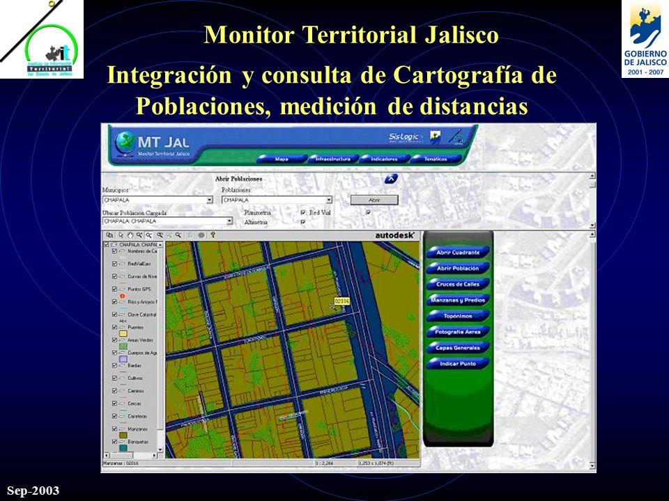 Monitor Territorial Jalisco Sep-2003 Integración y consulta de Cartografía de Poblaciones, medición de distancias