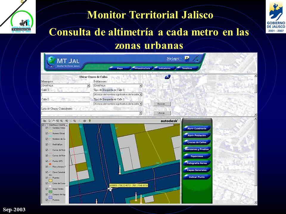 Monitor Territorial Jalisco Sep-2003 Consulta de altimetría a cada metro en las zonas urbanas