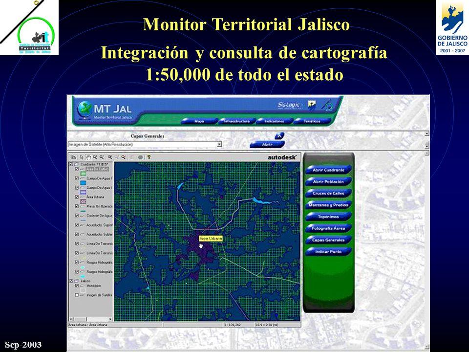 Monitor Territorial Jalisco Sep-2003 Integración y consulta de cartografía 1:50,000 de todo el estado