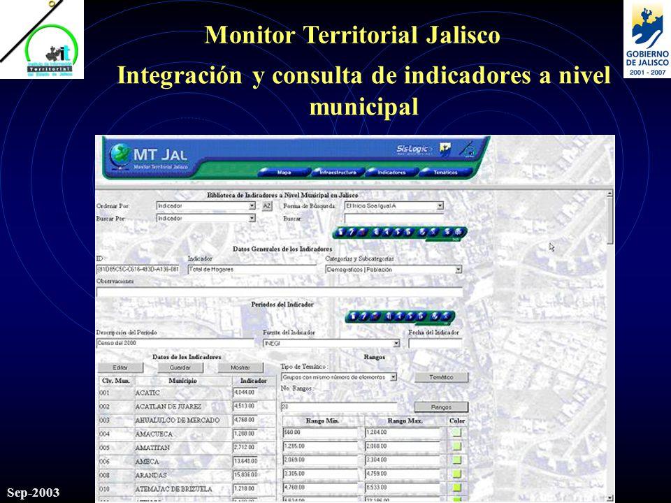 Monitor Territorial Jalisco Sep-2003 Integración y consulta de indicadores a nivel municipal